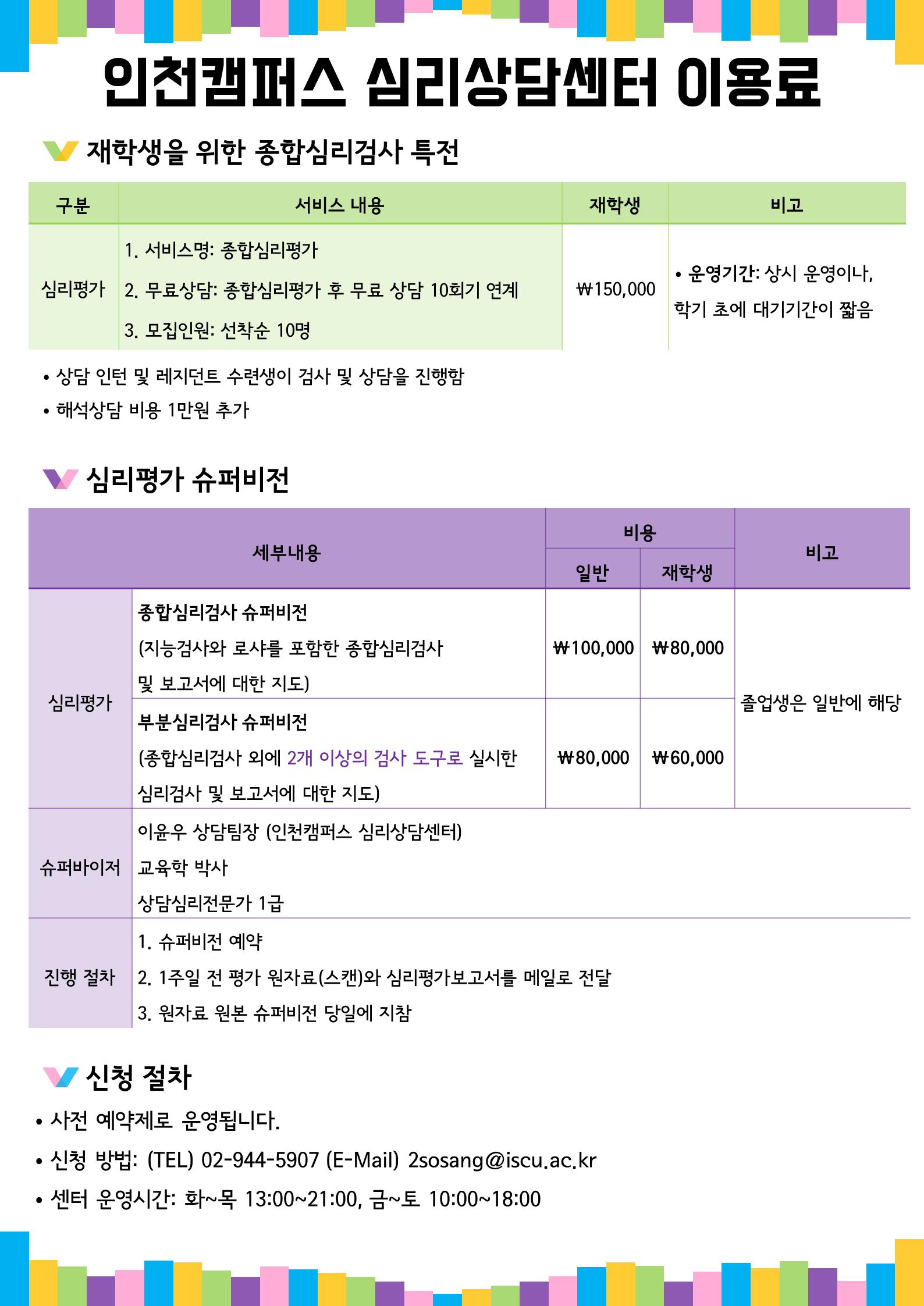 인천캠퍼스 심리상담센터 이용료 아래내용 참조