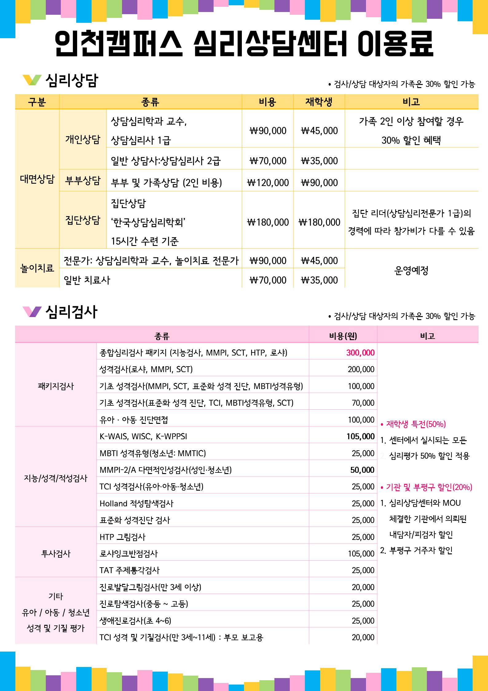 인천캠퍼스 심리상담센터 이용료