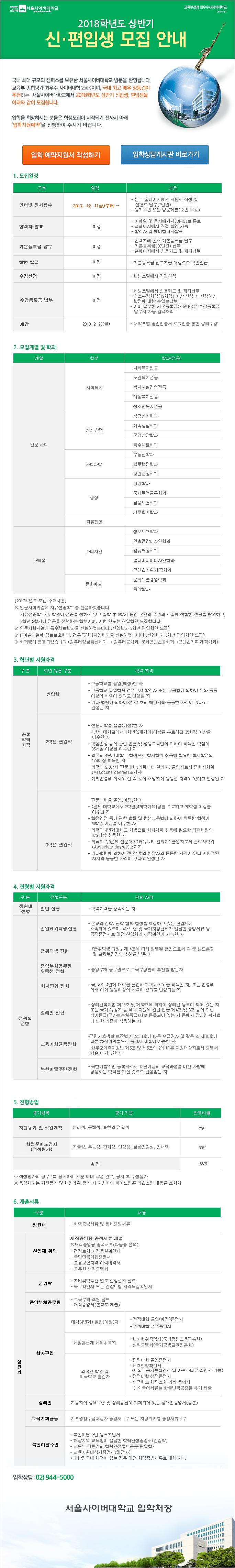 2018학년도 상반기 신·편입생 모집 안내