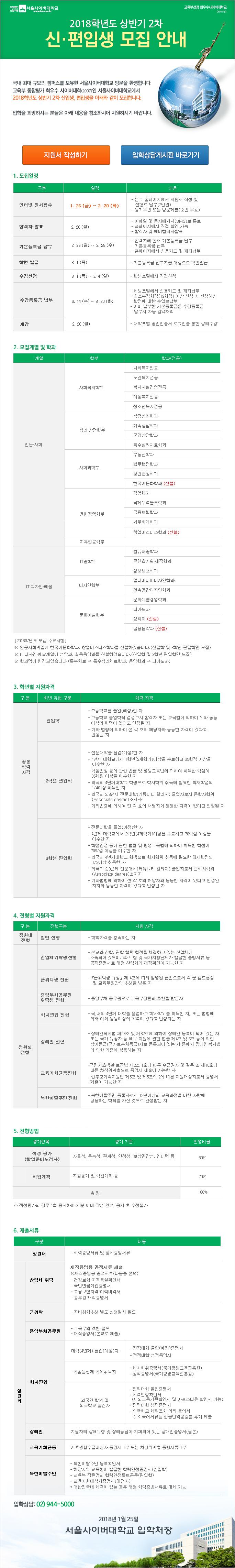 2018학년도 상반기 2차 신·편입생 모집 안내