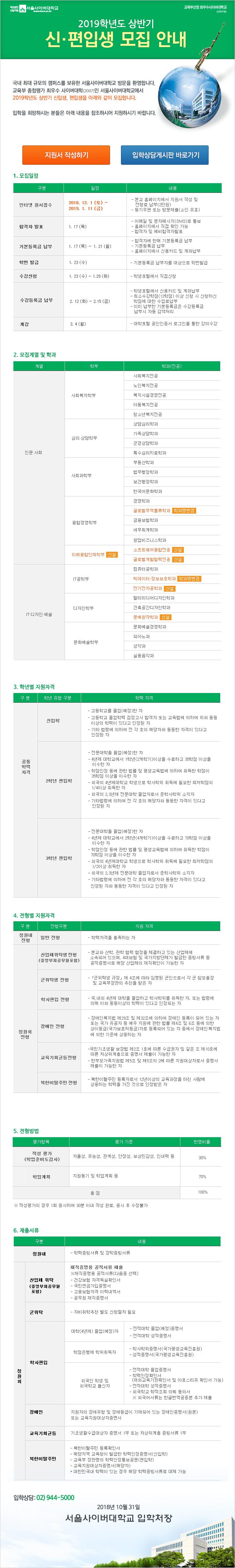 2019학년도 상반기 신·편입생 모집 안내