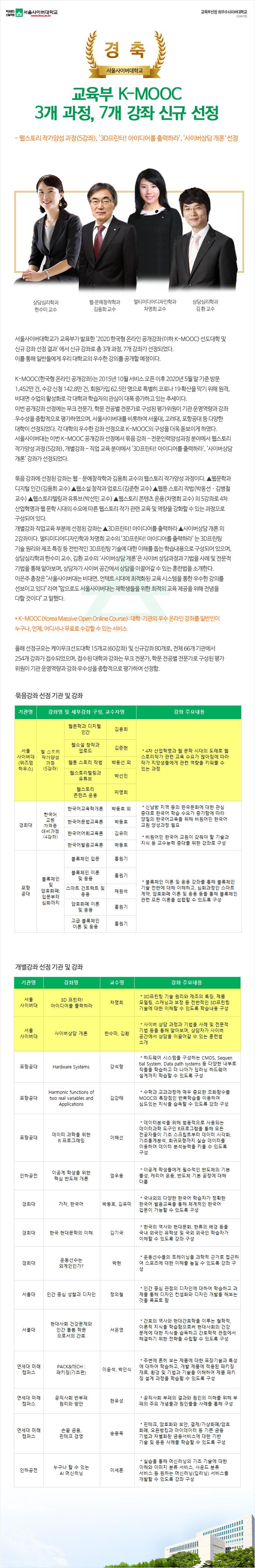 교육부 K-MOOC 공개강좌 3개 과정, 5개 강좌 신규 선정